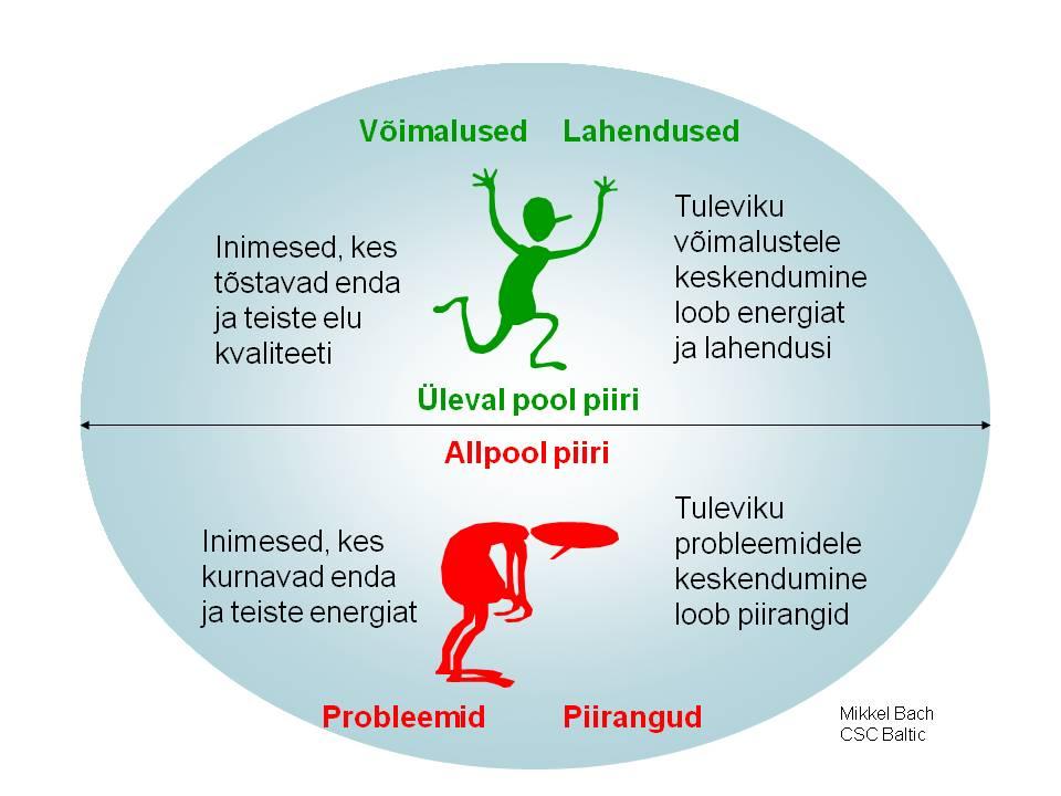 voimalused_lahendused-uleval_pool_piiri