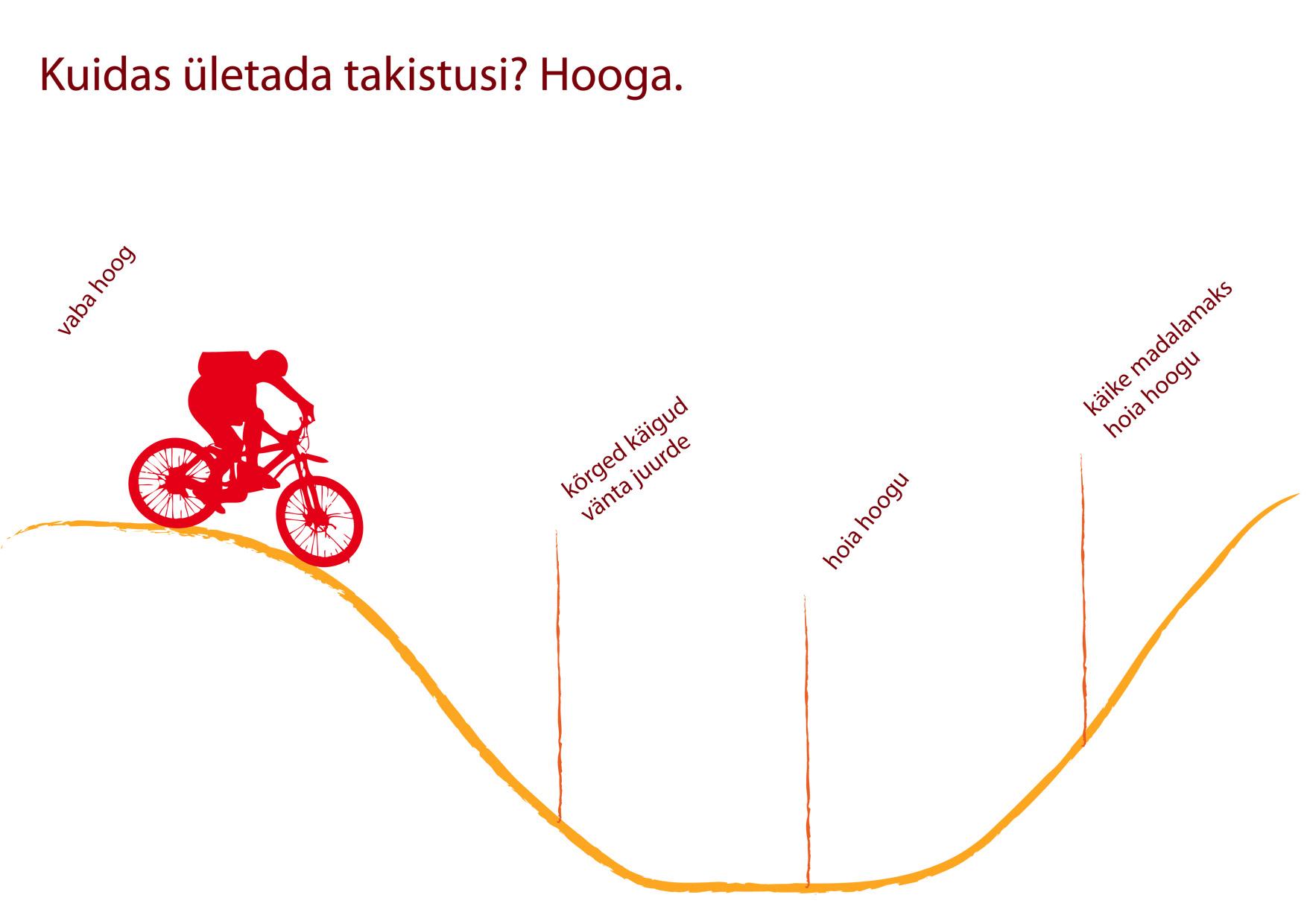 Jalgratturi teekond